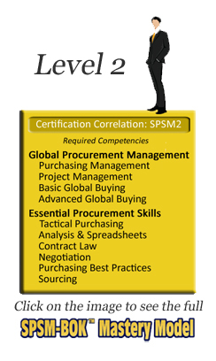 Successful SPSM-Certified Procurement Professionals