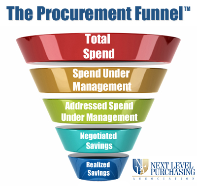 how to make procurement report