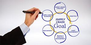 supply-chain-goals